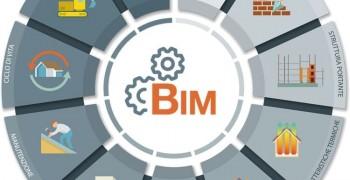 BIM MANAGER & BIM SPECIALIST